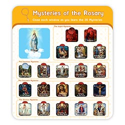 Rosary Mysteries Window Chart